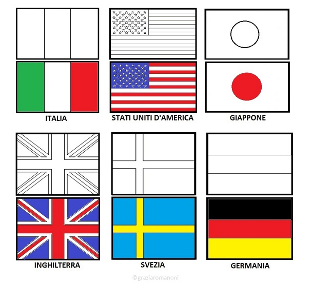 Bandiera Significato E Utilizzo Mondofantastico Com